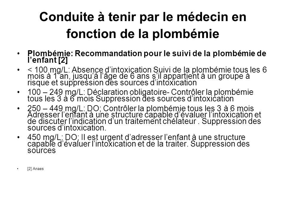 >> Radon 2ème cause de cancer du poumon aux EU après le tabac (15 000 décès) En France, 31 départements à risque CIRC 1 Solution: Aérer, ventiler >> Portables, réseau WIFI, plaques induction,,, Effets calorifiques locaux Effets cancérigènes en cours détudes Solutions: Résister à lenvie de téléphoner dans endroits <2barres, Indice DAS téléphone bas, oreillettes … >> Reseau electrique (CEM BF= lignes HT, domicile) classé Cancerigène >> Solutions éloignement des sources Champs électromagnétiques
