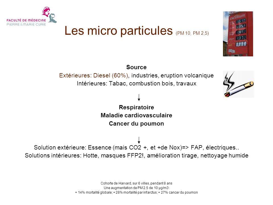 Sources Exterieures: polluant 2re UV + NOx ou CO ou COVnm (residentiel 32%; route15%), CH4 Intérieures: photocopieurs, imprimantes, purificateurs dair..