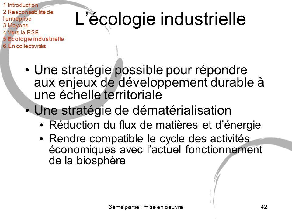 3ème partie : mise en oeuvre43 Analogie sémantique 1 Introduction 2 Responsabilité de lentreprise 3 Moyens 4 Vers la RSE 5 Ecologie industrielle 6.En collectivités