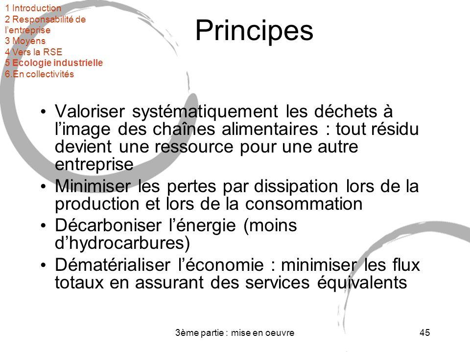 3ème partie : mise en oeuvre46 Intérêts Pour les collectivités locales Pour les entreprises Pour la communauté Pour lenvironnement 1 Introduction 2 Responsabilité de lentreprise 3 Moyens 4 Vers la RSE 5 Ecologie industrielle 6.En collectivités
