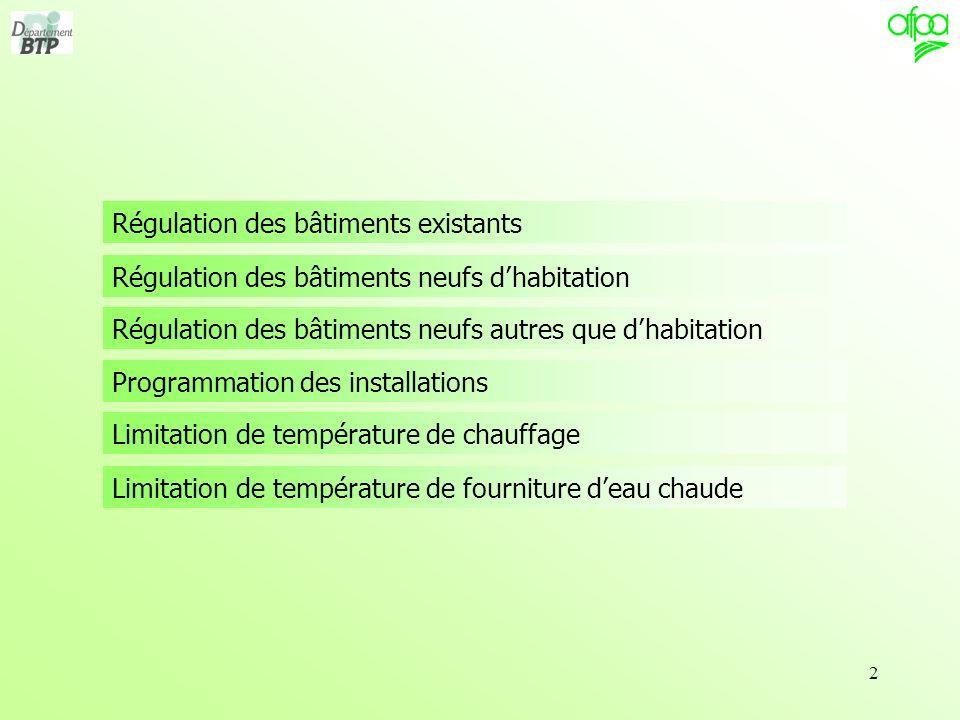 3 Régulation des bâtiments existants Décret du 12 avril 1988 Champ dapplication : tous bâtiments existants, bâtiments dhabitation ayant fait lobjet dune demande de permis de construire antérieure au 31 décembre 1988.