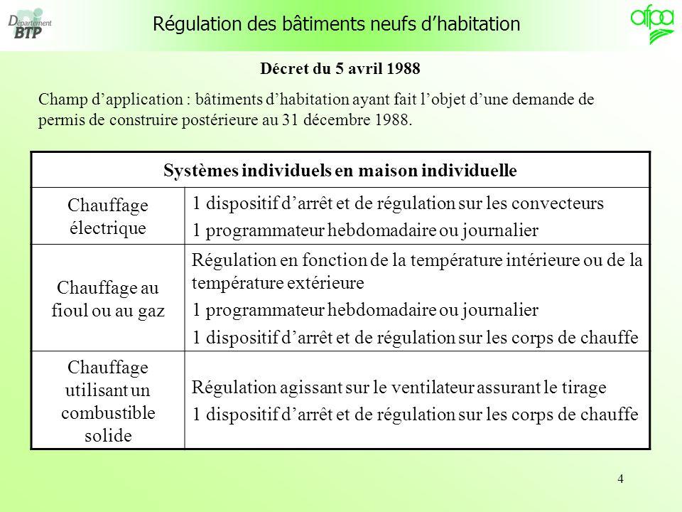 5 Régulation des bâtiments neufs dhabitation Décret du 5 avril 1988 Champ dapplication : bâtiments dhabitation ayant fait lobjet dune demande de permis de construire postérieure au 31 décembre 1988.