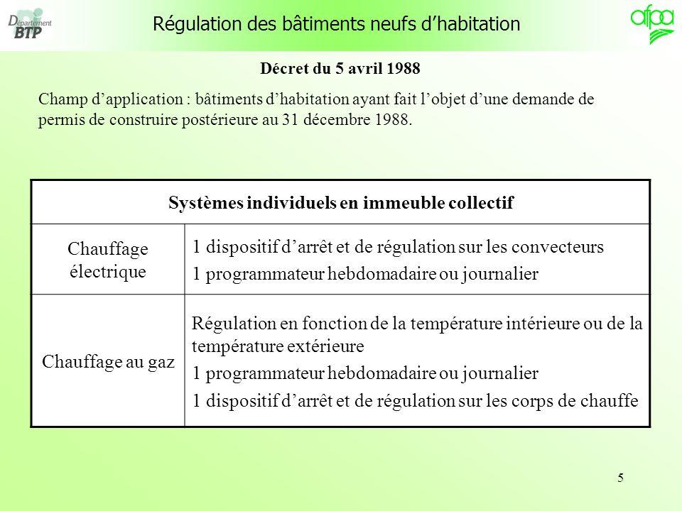 6 Régulation des bâtiments neufs dhabitation Décret du 5 avril 1988 Champ dapplication : bâtiments dhabitation ayant fait lobjet dune demande de permis de construire postérieure au 31 décembre 1988.