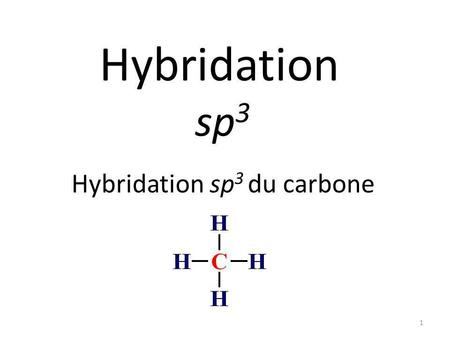 Hybridation sp3 du carbone