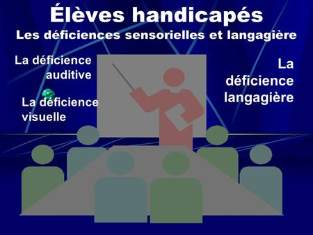Élèves handicapés Les déficiences sensorielles et langagière La déficience auditive La déficience visuelle La déficience langagière.