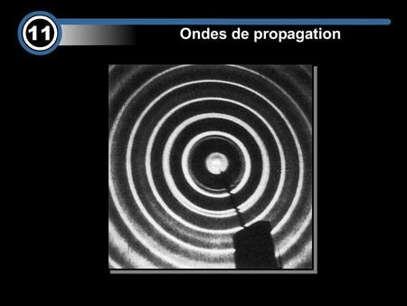 Points essentiels Les types dondes; Les ondes sinusoïdale progressives; La vitesse de propagation; Coefficient de réflexion et de transmission; Superposition.