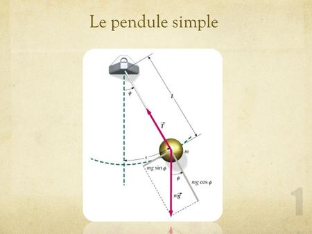 Le pendule simple.