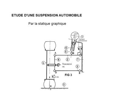 ETUDE D'UNE SUSPENSION AUTOMOBILE Par la statique graphique