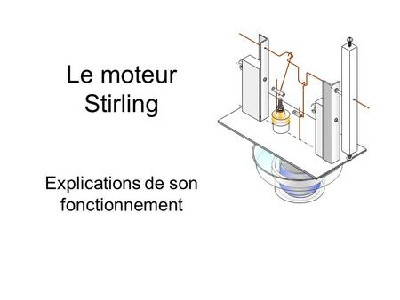 Le moteur Stirling Explications de son fonctionnement.