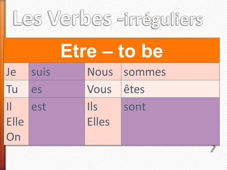 past participle french essayer Formation for a regular -er verb, the past participle is determined by replacing the -er with é for a regular -ir verb, the past participle is.