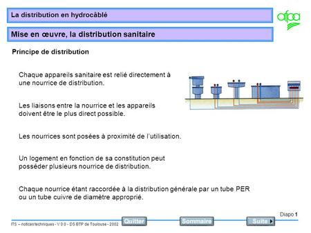 Principe de distribution
