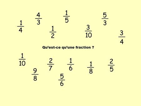 Quest-ce quune fraction ? 1 10 4 3 1 2 1 4 2 7 1 8 1 5 5 3 2 5 9 8 5 6 3 4 1 6 3.