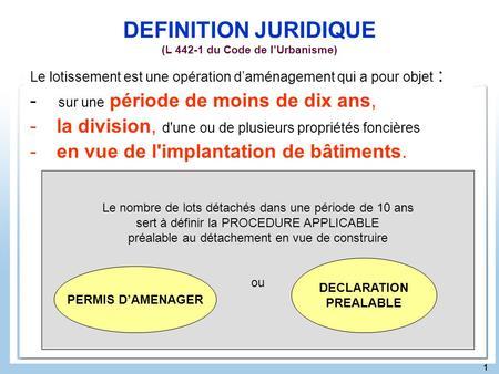 Petit memento des regles d urbanisme ppt video online for Regle de l urbanisme