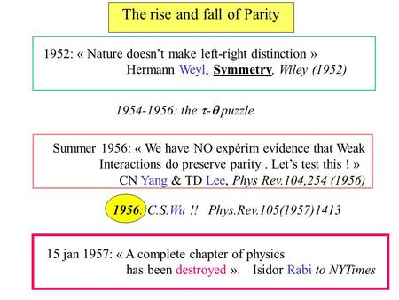 The rise and fall of Parity 1952: « Nature doesnt make left-right distinction » Hermann Weyl, Symmetry, Wiley (1952) Summer 1956: « We have NO expérim.