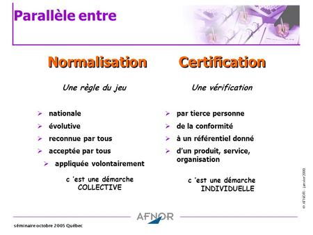 Normalisation Certification