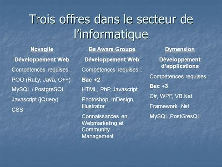 Trois offres dans le secteur de l'informatique Novagile Développement Web Compétences requises : POO (Ruby, Java, C++) MySQL / PostgreSQL Javascript (jQuery)