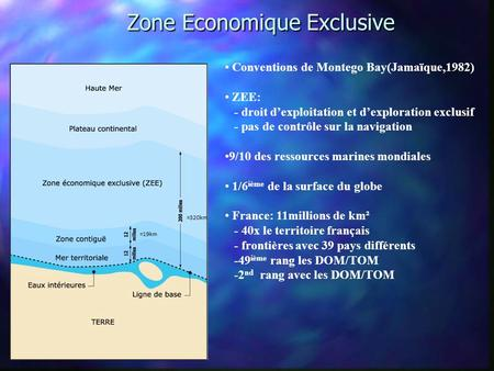 Zone Economique Exclusive Zone Economique Exclusive • Conventions de Montego Bay(Jamaïque,1982) • ZEE: - droit d'exploitation et d'exploration exclusif.