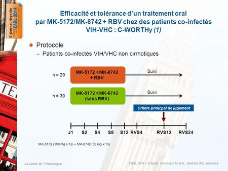 La Lettre de l'Infectiologue EASL 2014 – D'après Sulkowski M et al., abstract 063, actualisé  Protocole –Patients co-infectés VIH/VHC non cirrhotiques.