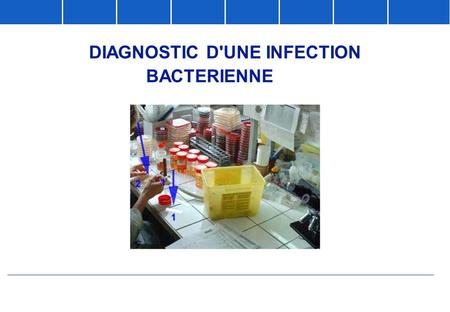 DIAGNOSTIC D'UNE INFECTION BACTERIENNE