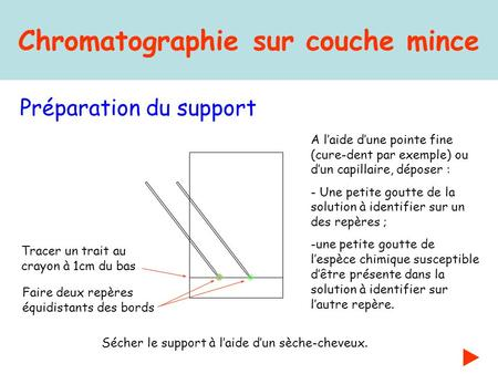 Extraction des colorants des m m s ppt video online - Chromatographie sur couche mince definition ...