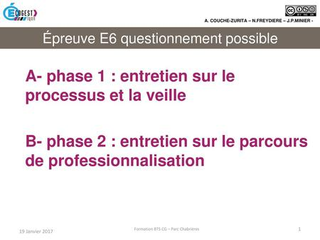 épreuve E6 questionnement possible