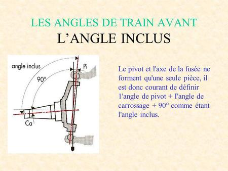 LES ANGLES DE TRAIN AVANT L'ANGLE INCLUS