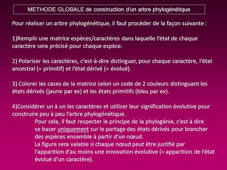 METHODE GLOBALE de construction d'un arbre phylogénétique