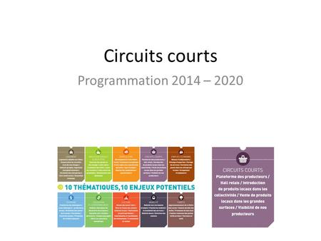 Circuits courts Programmation 2014 – 2020. CADRE.