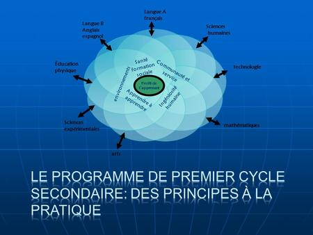 Le programme de premier cycle secondaire: des principes à la pratique