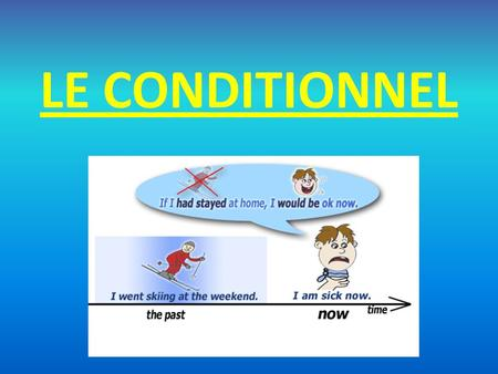 LE CONDITIONNEL. How to make the conditional tense ? -For regular er and ir verbs : take the infinitive, then add the conditional ending. -For re verbs.