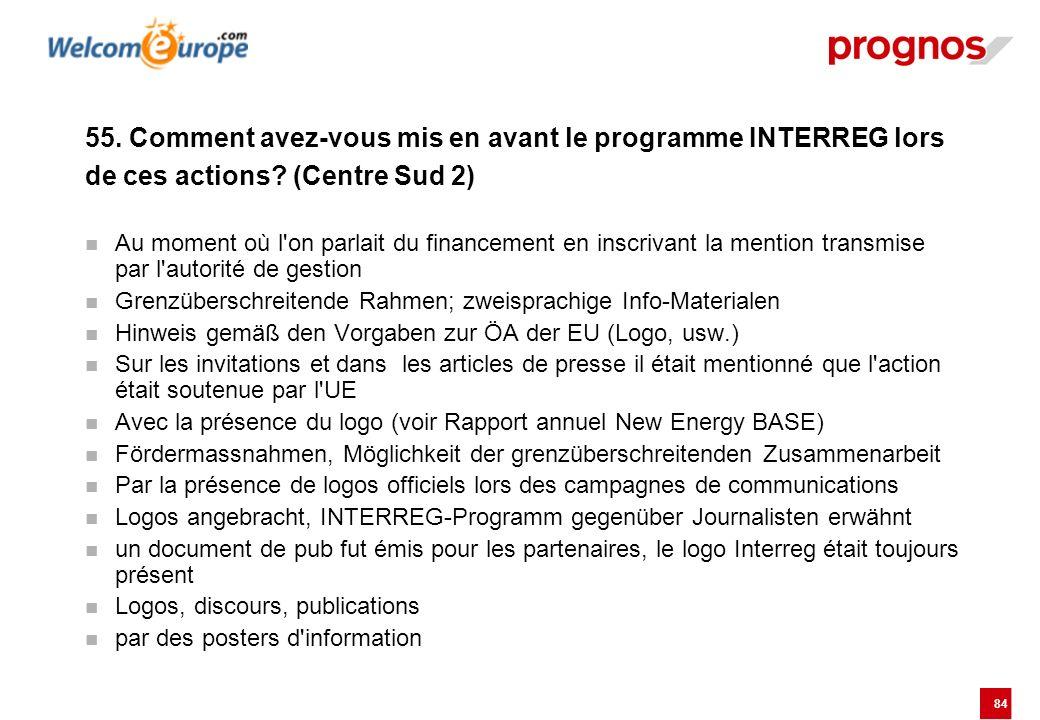 85 55.Comment avez-vous mis en avant le programme INTERREG lors de ces actions.