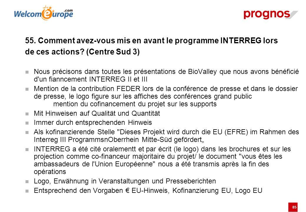 86 55.Comment avez-vous mis en avant le programme INTERREG lors de ces actions.