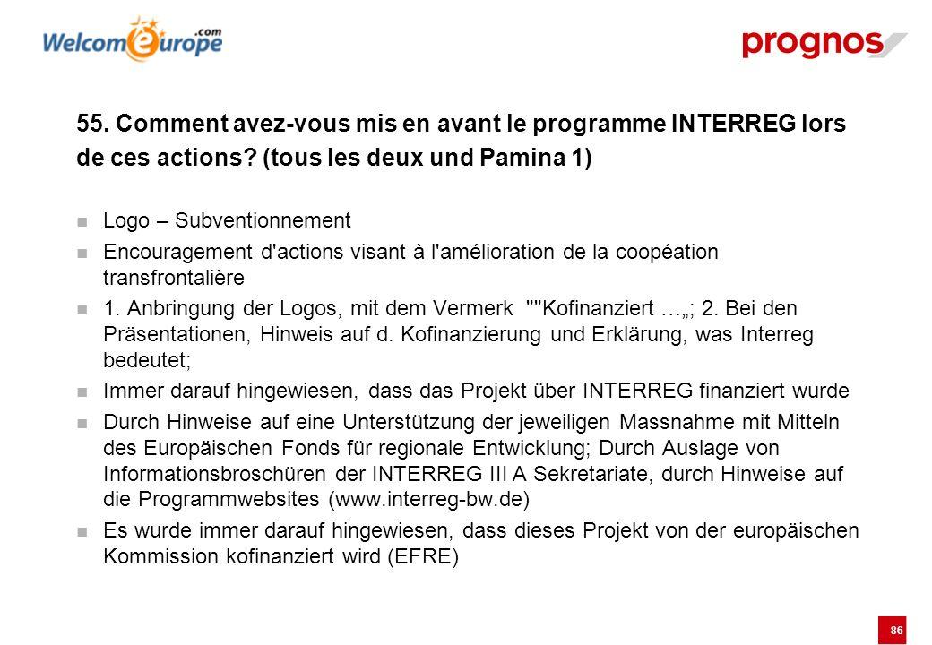 87 55.Comment avez-vous mis en avant le programme INTERREG lors de ces actions.