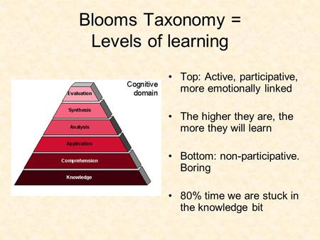 Blooms Taxonomy = Levels of learning Top: Active, participative, more emotionally linked The higher they are, the more they will learn Bottom: non-participative.