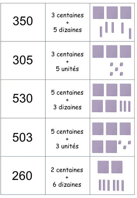 Tables de multiplication en chanson - Table multiplication en chanson ...