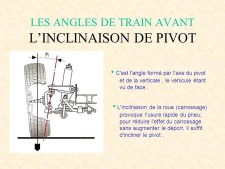 LES ANGLES DE TRAIN AVANT L'INCLINAISON DE PIVOT