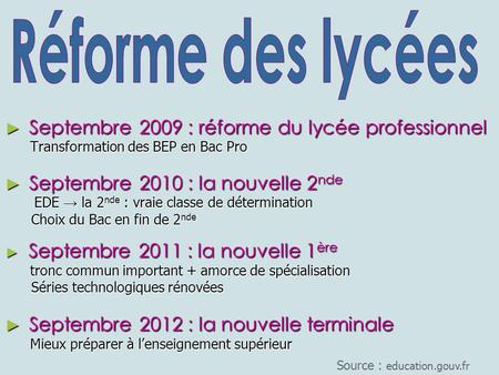 Source : education.gouv.fr