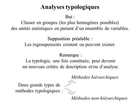 Analyses typologiques