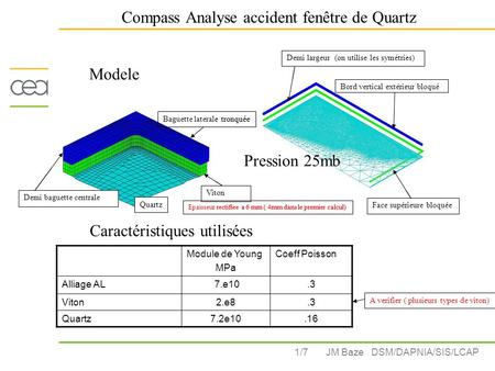 1/7 Compass Analyse accident fenêtre de Quartz JM Baze DSM/DAPNIA/SIS/LCAP Modele Demi largeur (on utilise les symétries) Bord vertical exterieur bloqué.