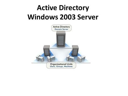 Active Directory Windows 2003 Server. Plan Introduction Quelques définitions importantes L'installation et la gestion de Active Directory Configuration.