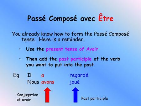 Passé Composé avec Être You already know how to form the Passé Composé tense. Here is a reminder: Past participle Conjugation of avoir Use the present.