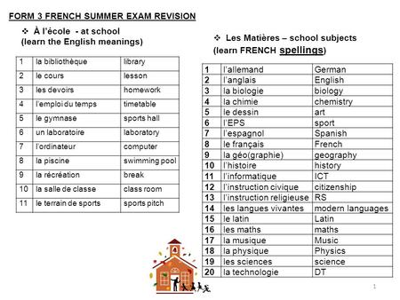FORM 3 FRENCH SUMMER EXAM REVISION
