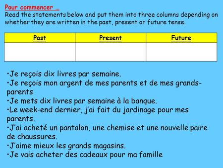 Pour commencer … Read the statements below and put them into three columns depending on whether they are written in the past, present or future tense.