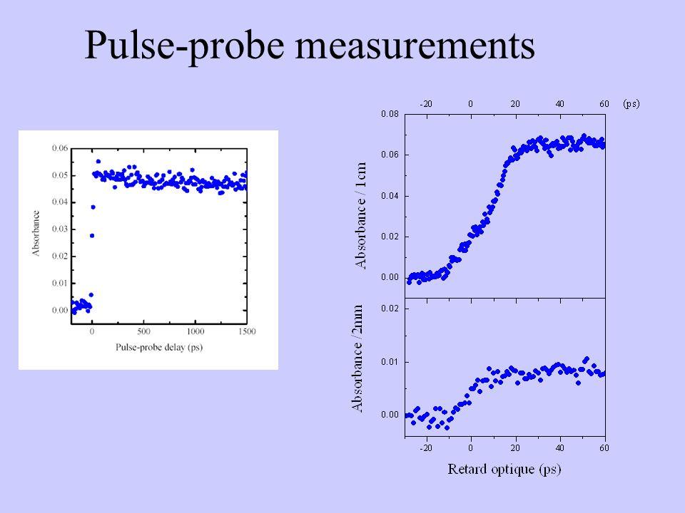 Picosecond absorption spectroscopy with a streak-camera High dynamics range streak-camera C7700, Hamamlatsu