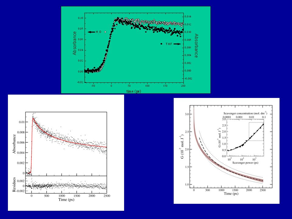 Distance dependent reaction
