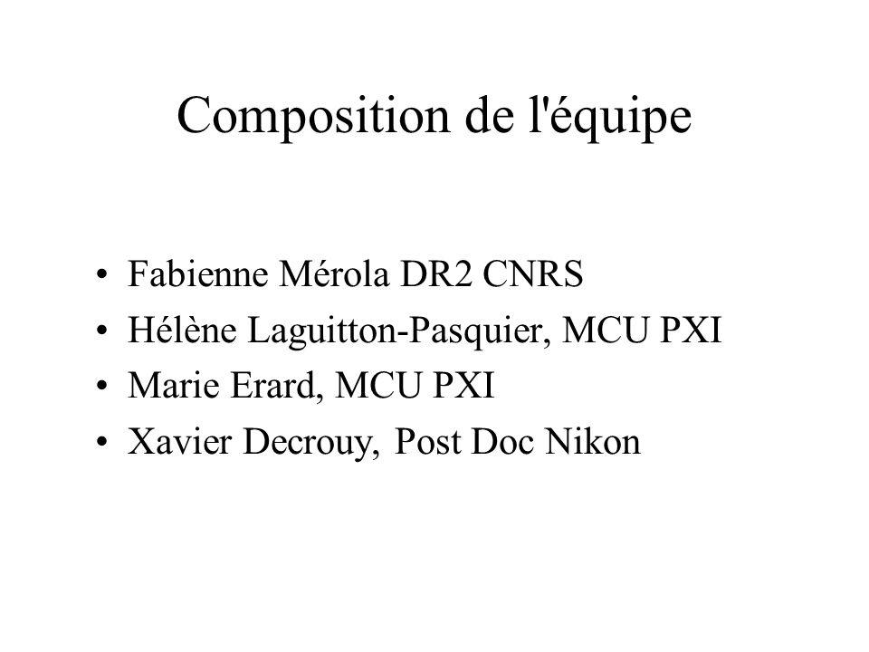 Laser: Nd-YVO4 pompé par diodes532 nm10 WCW laser Ti:Saph femtoseconde 700 nm- 1000 nm2 WML @ 76 MHz extracteur de pulses (TiO2) fréquence variable de 4 MHz à 10 kHz SHG (LBO) 350 nm- 490 nm5 mW @ 3.8 MHz THG (BBO)234 nm- 325 nm1 mW @ 3.8 MHz Déclins de fluorescence: comptage de photons (TCSPC) détecteur MCP-PMT passeur thermostaté (50 L ech.) analyse spectrale et polarisation Traitement des données: moindres carrés maximum d entropie (Maxent Ltd) analyse globale (P.Pernot) LOLITA Luminescence Observation by Laser Induced Transient Analysis Cofinancements : ACI CNRS, Fondation pour la Recherche Médicale, BQR Paris XI, Elyse