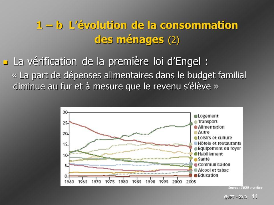 @JPT – 2010 12 Source : INSEE première 1 – b Lévolution de la consommation des ménages (3) La vérification de la première loi dEngel La vérification de la première loi dEngel par lévolution des « coefficients budgétaires » par lévolution des « coefficients budgétaires »