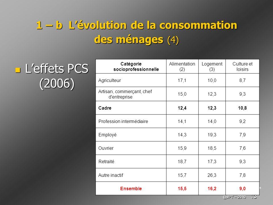 @JPT – 2012 14 1 – b Lévolution de la consommation des ménages (3) Le maintien de nombreuses inégalités Dans le domaine marchand Dans le domaine marchand Dans le domaine non marchand Dans le domaine non marchand