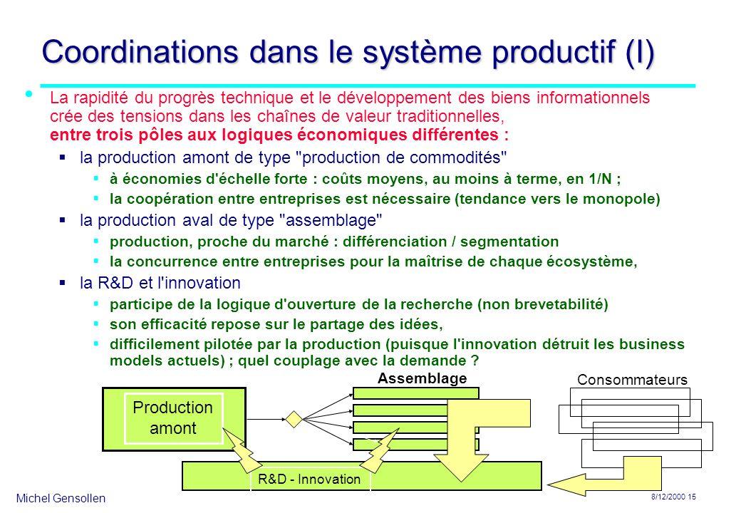Michel Gensollen 8/12/2000 16 Coordinations dans le système productif (II) Les secteurs informationnels (à économies d échelle) se restructurent à partir de deux questions : la définition du produit de base de type commodité entre la production et l assemblage les couplages de la R&D avec la demande future, Dans le langage des conseils en stratégie : entreprise vide ou imaginaire (intermédiation essentielle) tissu innovant comme la Silicon Valley (R&D au cœur du dispositif) entreprise (souvent monopole) capable de monter dans la valeur R&D - Innovation Production amont AssemblageConsommateurs ß