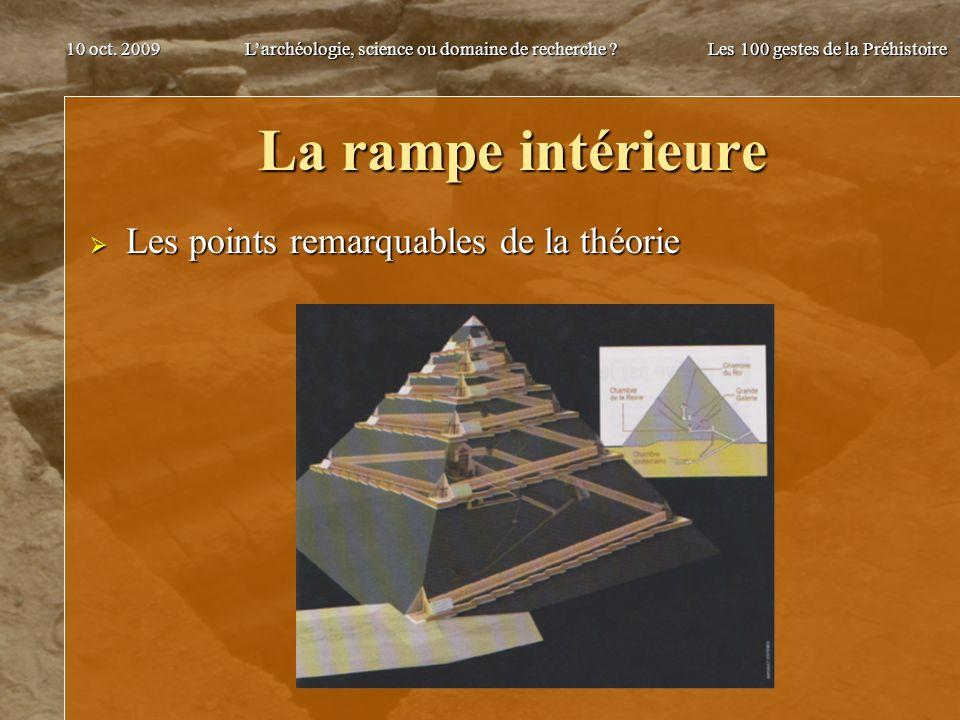 10 oct. 2009 La rampe intérieure Les points remarquables de la théorie